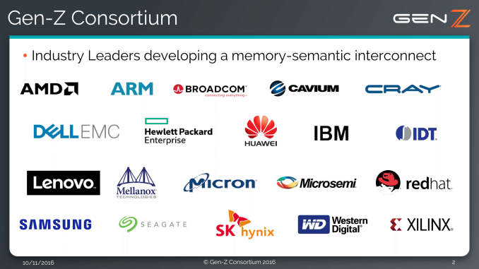 The leaders in the PC industry collaborate to improve memory and communication between them: Gen-Z