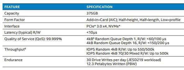 Intel Optane Drive
